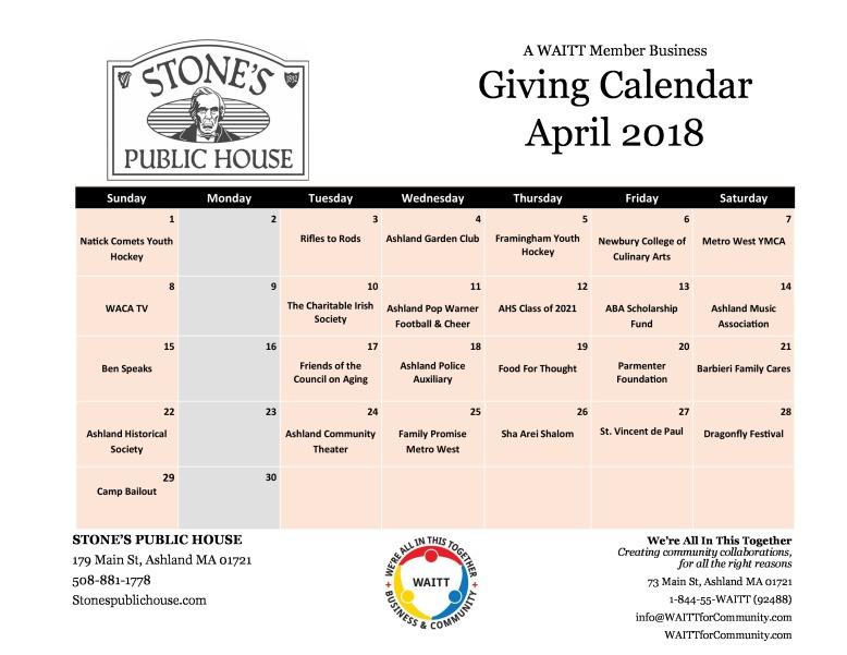 stones april